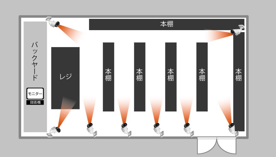 千葉県船橋市の書店に防犯カメラ8台の設置依頼をご依頼頂きました