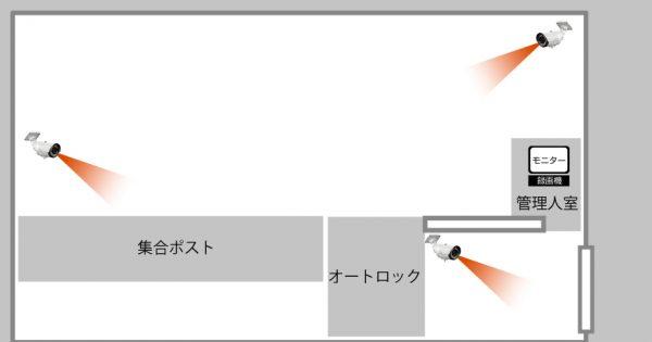 平塚市マンション共用部分に防犯カメラ3台を設置いたしました。